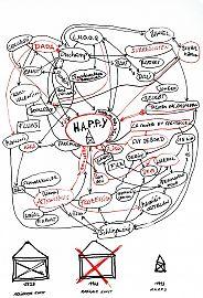 happymindmapcfischer-briand001.jpg